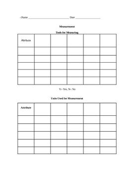 Measurement Attribute Worksheet