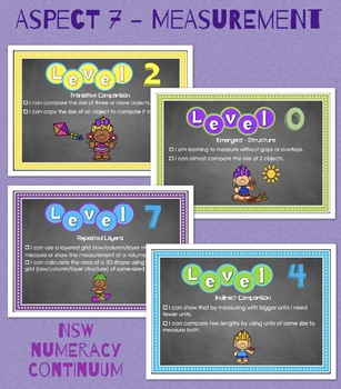 Measurement Bump it Up Wall - NSW Numeracy Continuum Aligned
