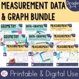 Measurement and Data Bundle