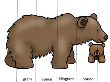 """Measurement Can Be Very """"Bearable"""""""