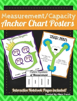 Measurement / Capacity Anchor Chart Posters