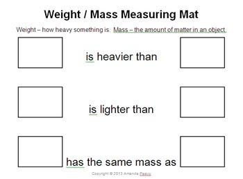 Measurement Center Mats-Length, Weight/Mass, Capacity, Temperature