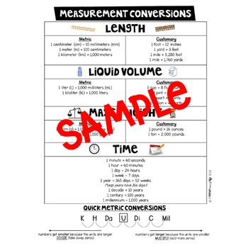 Measurement Conversion Chart FREEBIE!