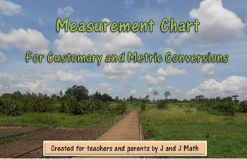 Measurement Chart for Customary and Metric Conversions