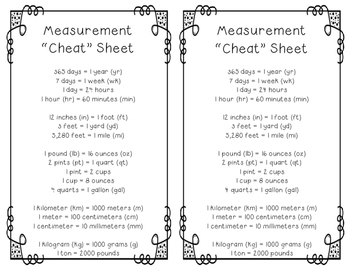 Measurement Cheat Sheet
