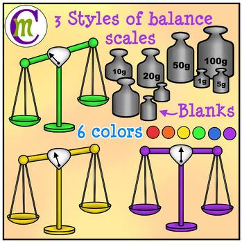 Measurement Clip Art   Weight