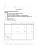 Measurement - Comparing Lenghts