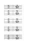 Measurement Conversion Charts