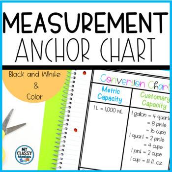 Measurement Conversion Chart Teaching Resources Teachers Pay Teachers