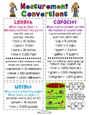 Measurement Conversion Cheat Sheet