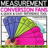 Measurement Conversion Fans