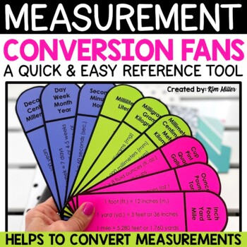 Measurement Conversion Fans {FREE}