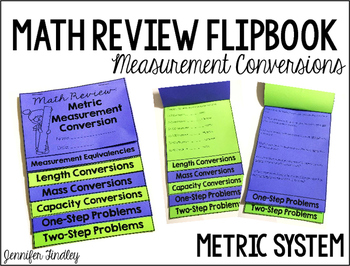 Measurement Conversion Flipbook (Metric System)