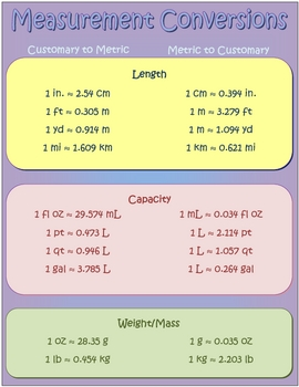 Metric Measurement Chart Printable