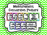 Measurement Conversion Posters