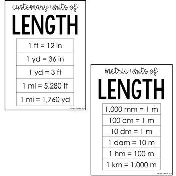 Measurement Conversion Posters
