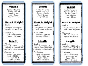 Measurement Conversion Reference Cards & Posters