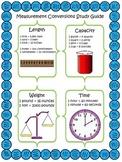 Measurement Conversion Study Guide