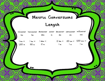 Measurement Conversion Task Cards and Tables