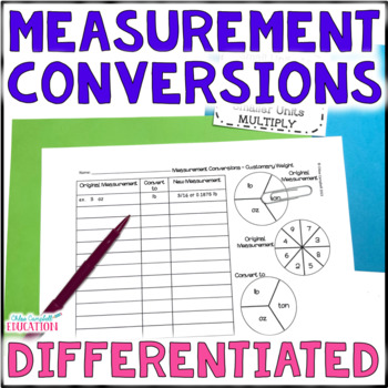 Measurement Conversions Spin and Answer Activity DIFFERENTIATED!