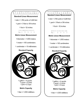 Measurement Conversions Bookmark