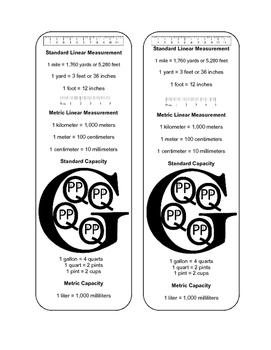 Measurement Conversions Bookmark