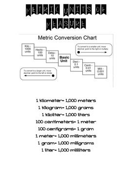 "Measurement Conversions ""Cheat"" Sheet"