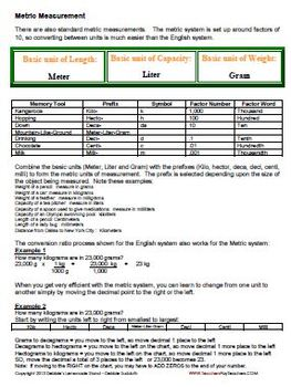 Measurement Conversions Handout with Examples (English and Metric)