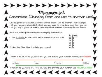 Measurement Conversions Resource: FREEBIE