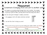 Measurement Conversions Resource: FREEBIE