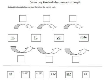 Measurement - Converting Measurement