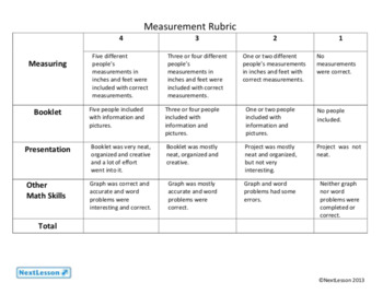 Measurement & Data Around Us! - Projects & PBL