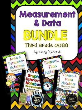 Measurement & Data BUNDLE -- Third Grade CCSS