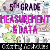 Measurement & Data Coloring Activities- Fifth Grade