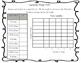 Measurement Data Displays