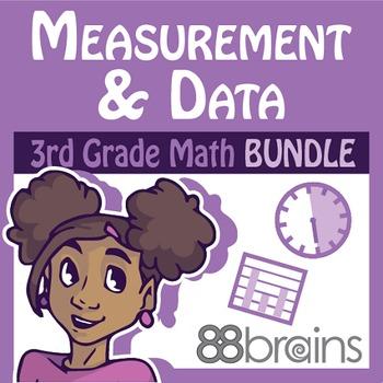 Measurement & Data Bundle (CCSS)