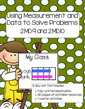 Measurement, Data, and Graphing to Solve Problems