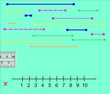 Measurement Data with a Line Plot