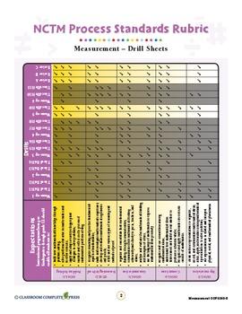 Measurement - Drill Sheets Vol. 5 Gr. PK-2