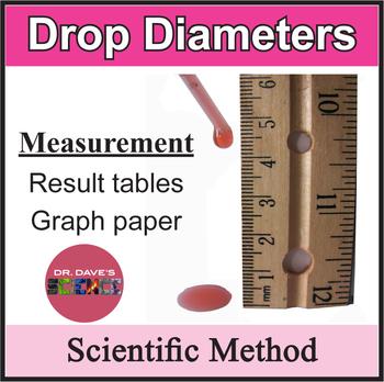 Measurement: Drops: The Scientific Method
