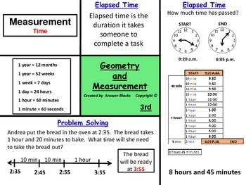 Measurement Elapse Time 3rd Grade