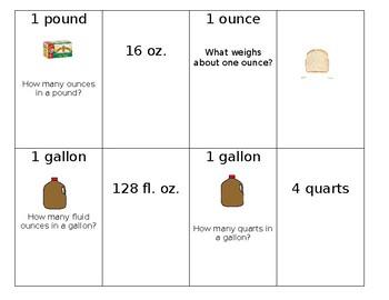 Measurement Equivalency Flashcards