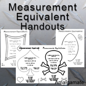 Measurement Reference Guides - 4 themes