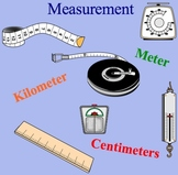 Measurement Estimation Metric System Pack of 3 Smartboard Lessons