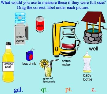 Measurement Estimation US Customary Standards Pack Smartboard Lessons