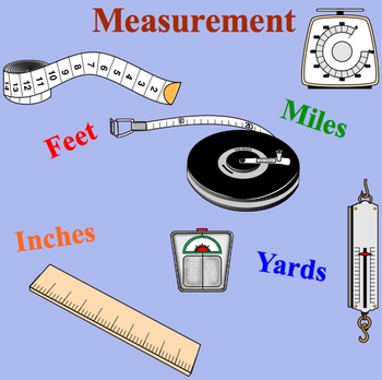 Measurement Estimation US Customary Standards Pack Smartboard Lessons