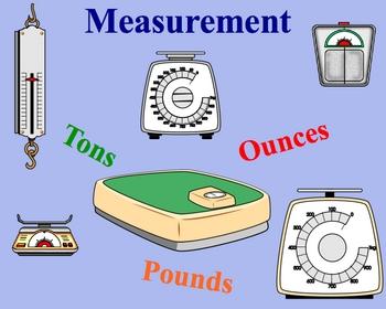 Measurement Estimation Weight (ounces, pounds, tons) Smartboard Lesson