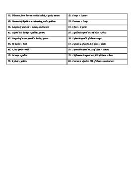 Measurement Flyswat Question Stems