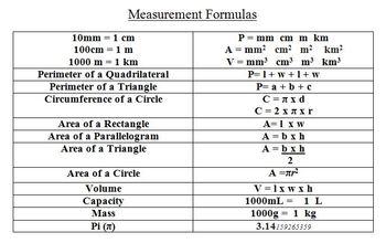 Measurement Formulas (Quick Reference)