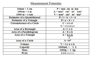 Measurement Formulas (Quick Reference)